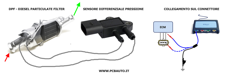 Sensore sotto pressione pressione di carico Mercedes Benz
