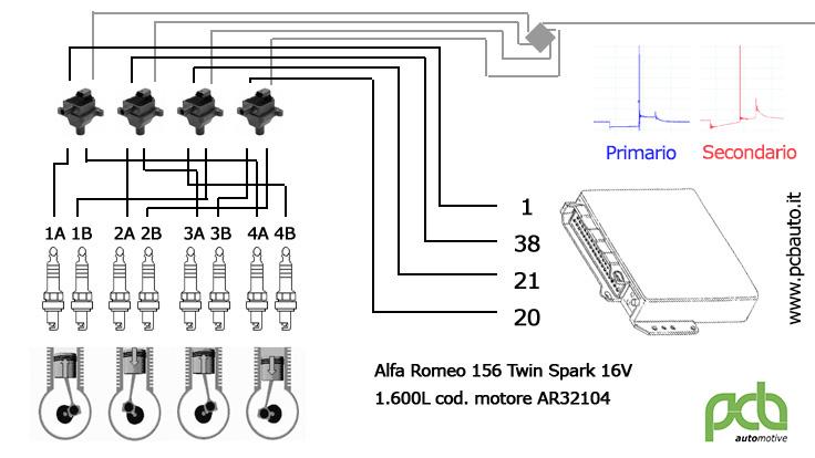accensione twin spark alfa 156